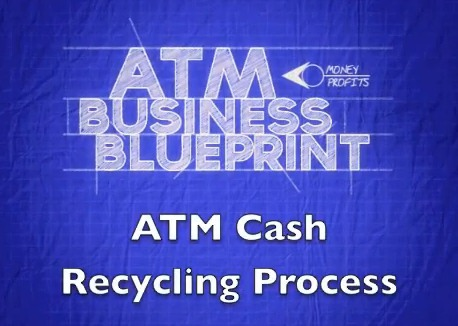 start an atm business